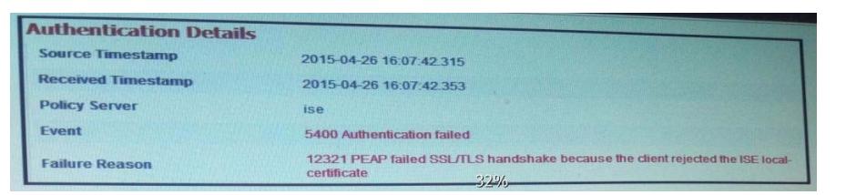 Free New Dumps Version] Latest Cisco 400-351 Dumps PDF