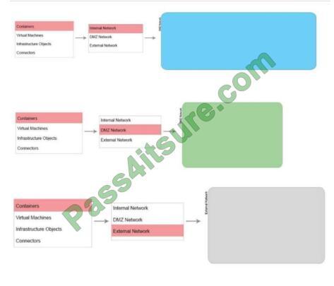Cert4sure 3V0-624 exam questions-q1