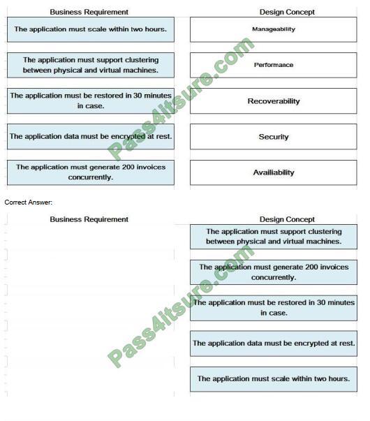 Cert4sure 3V0-624 exam questions-q3