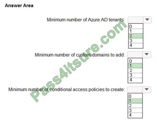Cert4sure AZ-304 exam questions-q1-2