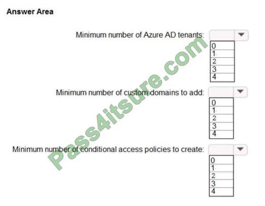 Cert4sure AZ-304 exam questions-q1