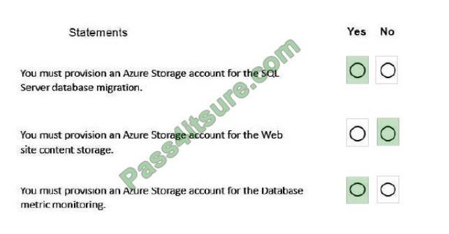Cert4sure AZ-304 exam questions-q6-2