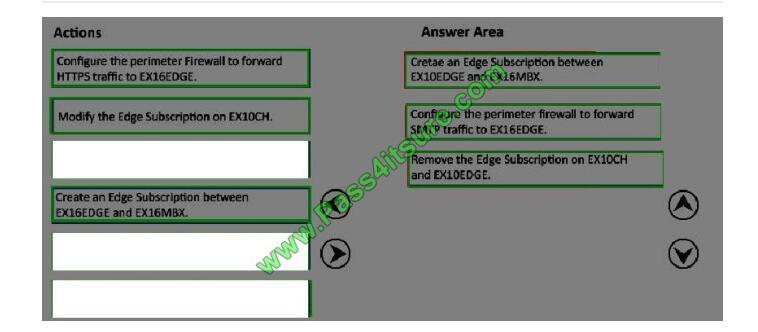 70-345 exam questions-q13-3