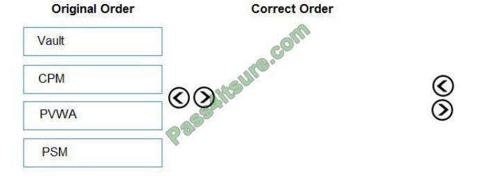 CAU302 exam questions-q2